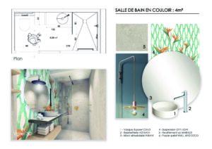 Planche d'inspiration : comment aménager une petite salle de bains en enfilade ?